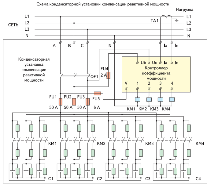 Компенсаторы реактивной мощности и мощности искаженияв системах гарантированного электропитания промышленного...