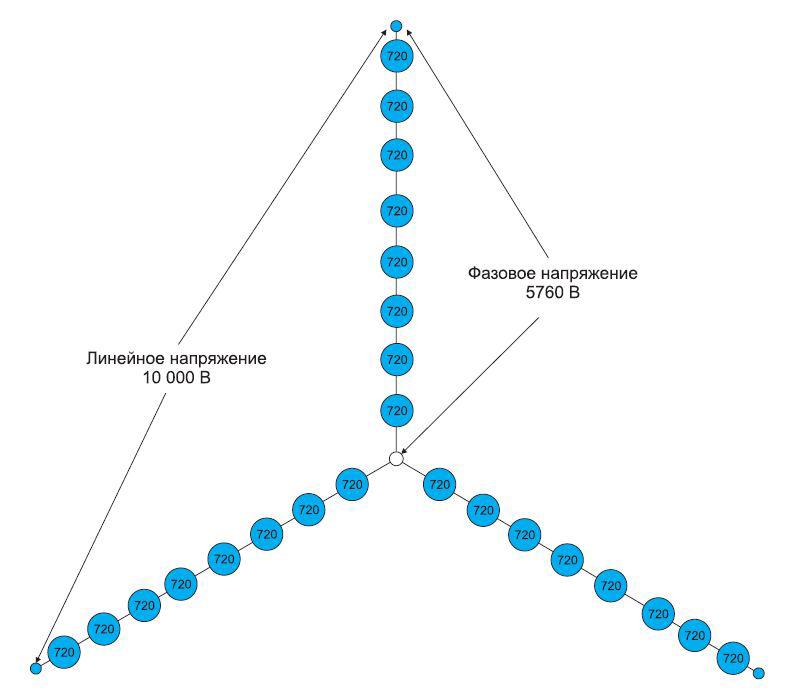 Рис. 6 Структурная схема