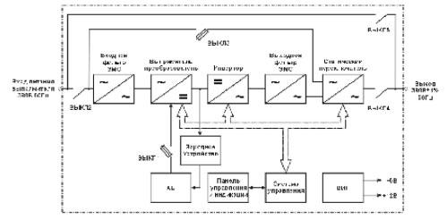 Блок-схема ИДП-2