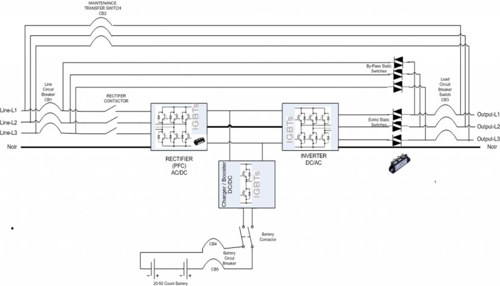 Блок-схема ИБП представлена на
