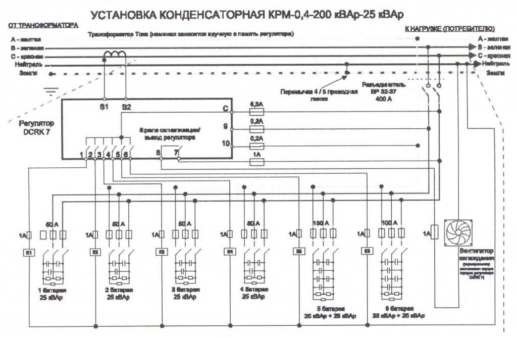 Структурная схема КРМ