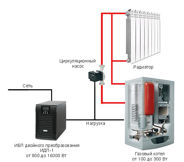 �БП для газового котла