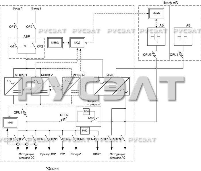 Рисунок А.2 Структурная схема 2