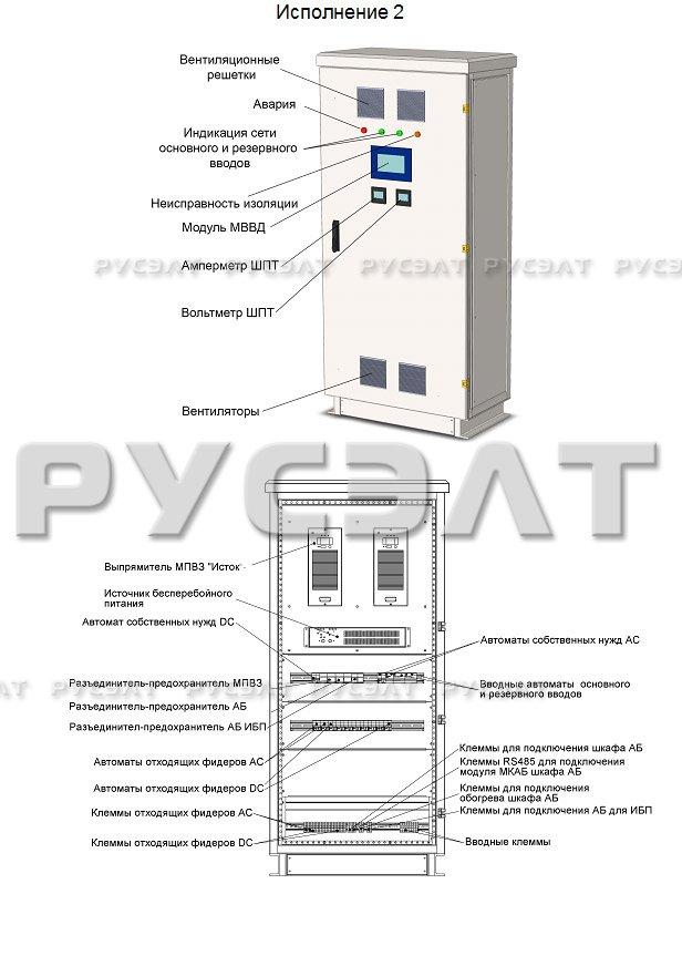 Рисунок А.7 Структурная схема 7