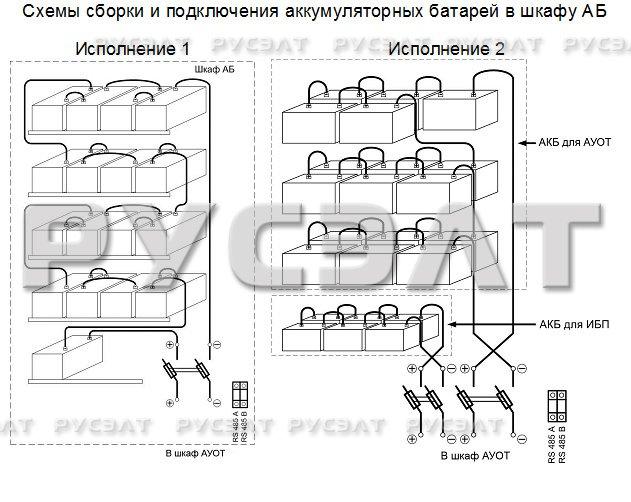 Рисунок А.5 Структурная схема 5